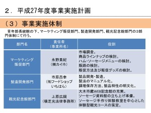 リーダーズセミナー事業報告用0015